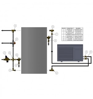 Sanden Eco Installation Kit 20mm