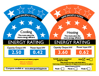 daikin-us7-energy-rating