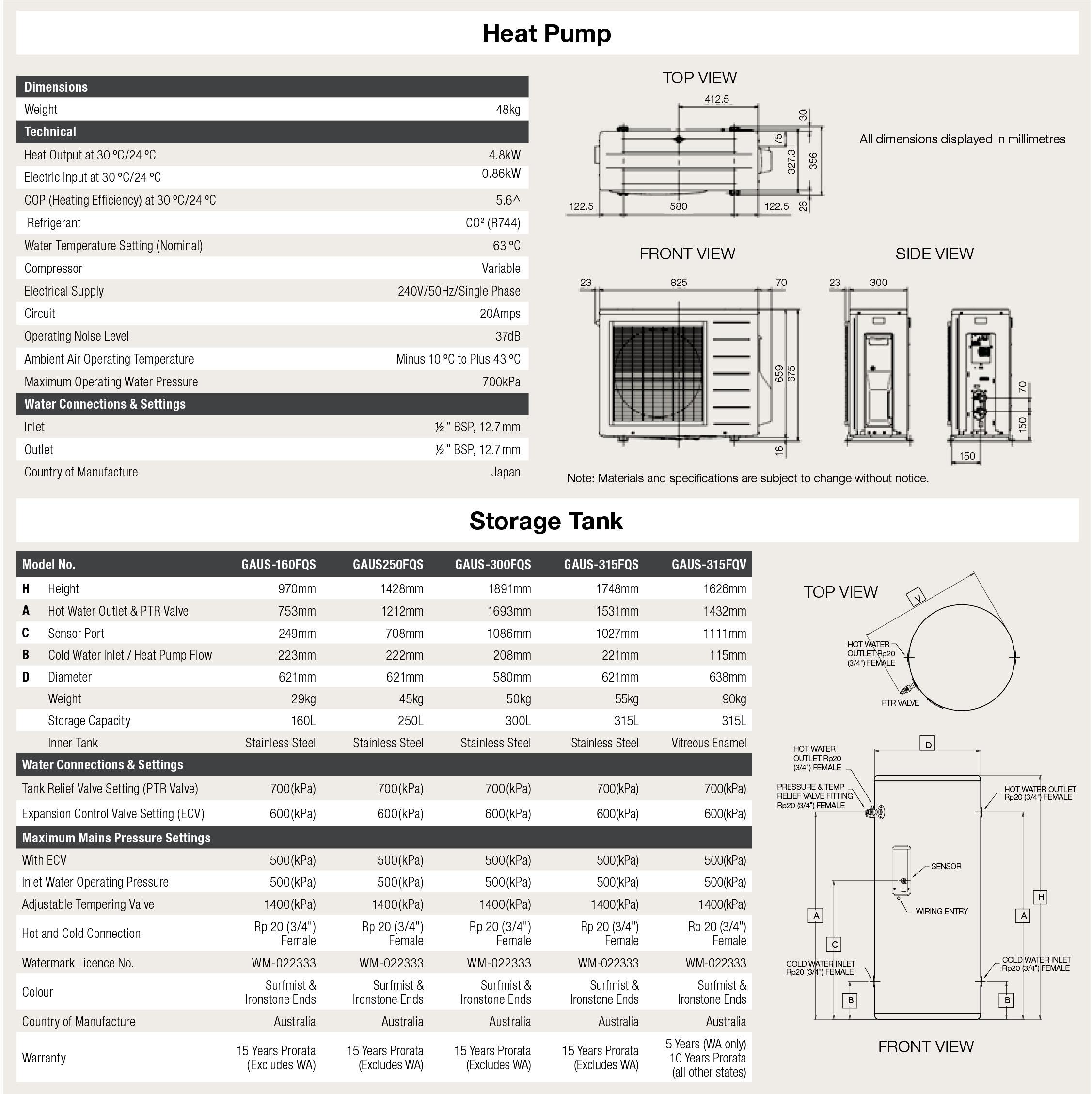 Sanden-Eco-Plus-Technical-Specification