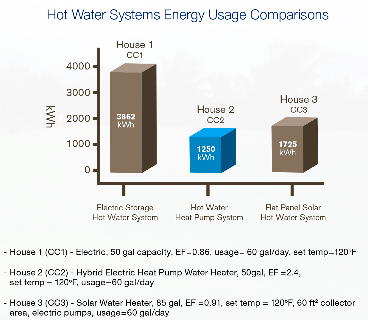 sanden-solar-hot-water-comparison